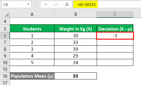 Deviation Example 1-3