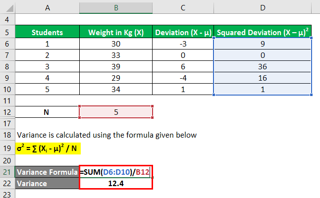 Variance Formula Example 1-6