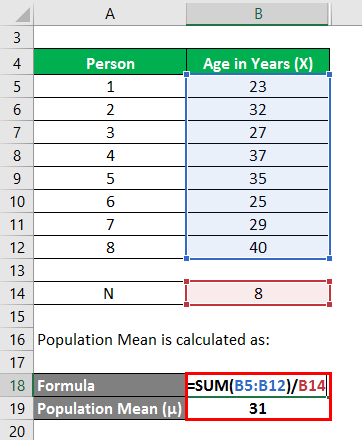 Population Mean Example 2-2