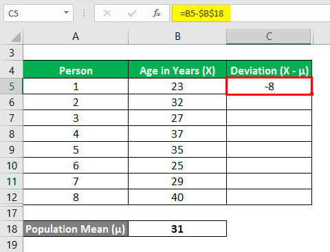 Variance Formula Example 2-3