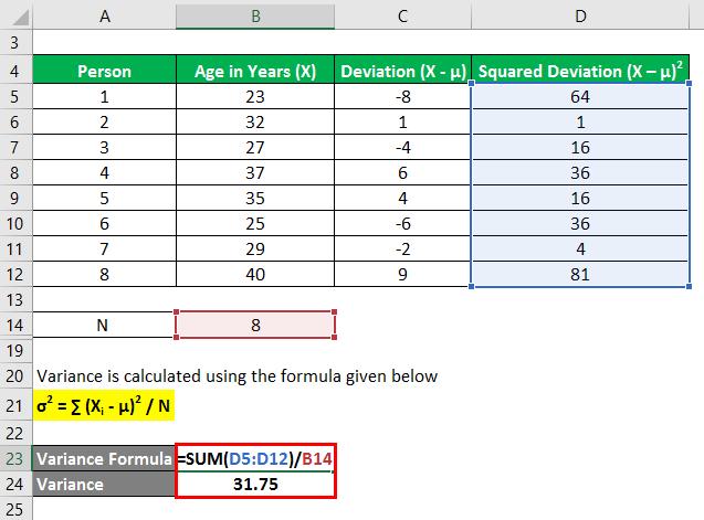Variance Formula Example 2-6