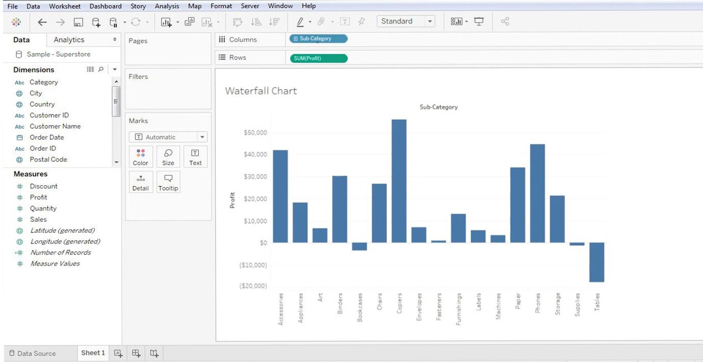 Waterfall Chart in Tableau 2