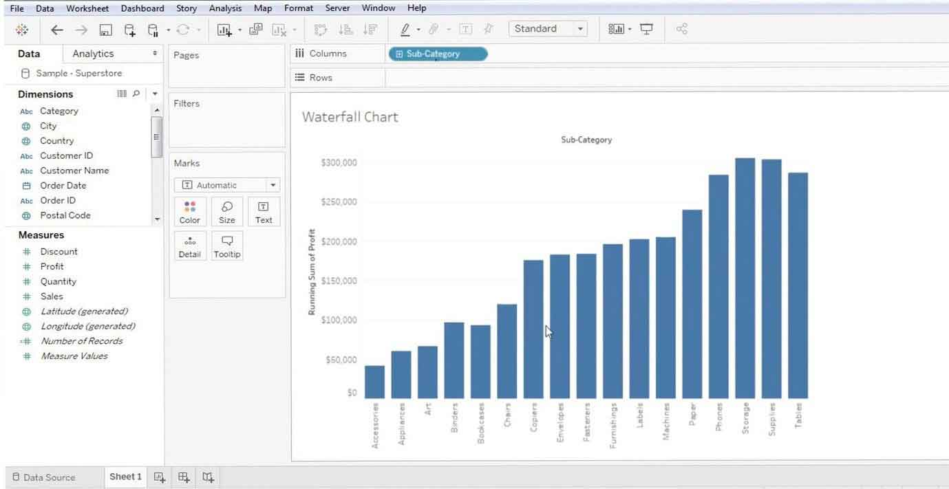 Waterfall Chart in Tableau 4