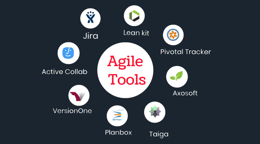 Features of Agile Tools