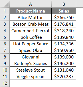 calculations in excel example 2.1