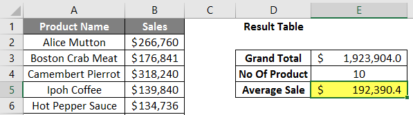 CIE example 2.11