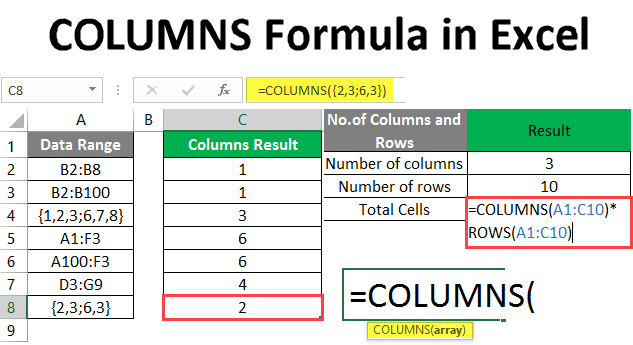 COLUMNS Formula in Excel | How to Use COLUMNS Formula in Excel?