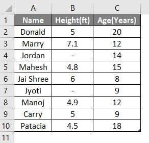 database example 3-1