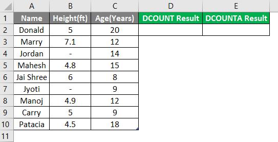 database example 3-2