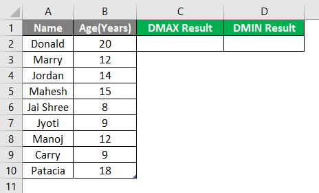 DMAX and DMIN 1-2
