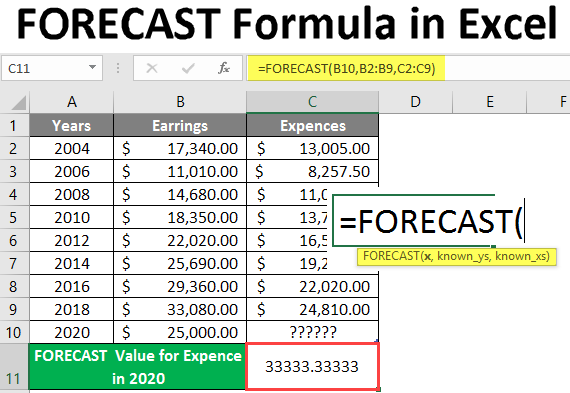 forcast formula in excel