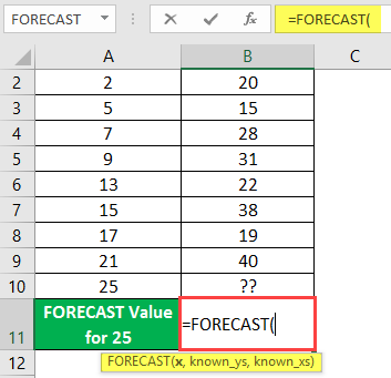 FORECAST Formula in Excel example 1-3