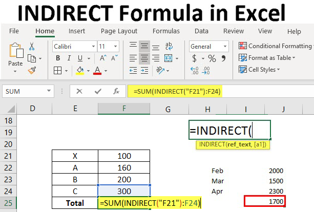 indirect formula in excel