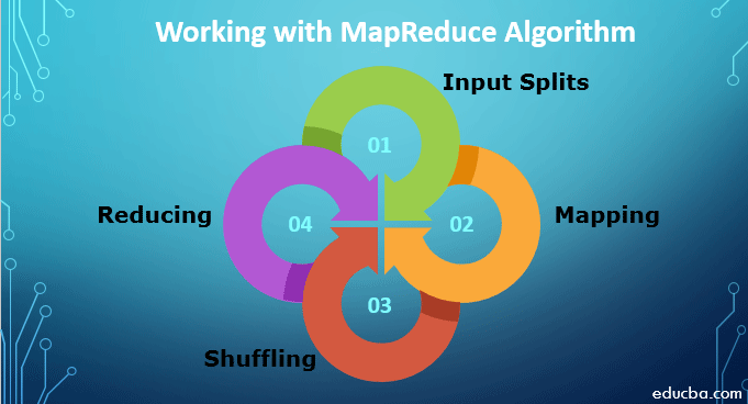 mapreduce algorithms