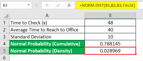 norm dist example 2-4