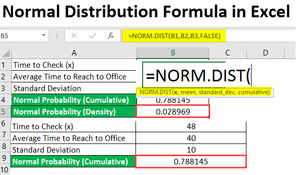 normal distribution in excel