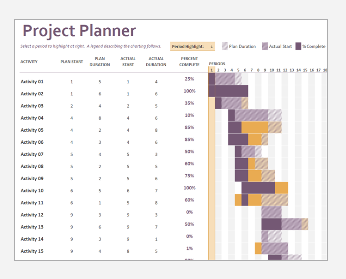 Gantt Project Planning Template 1