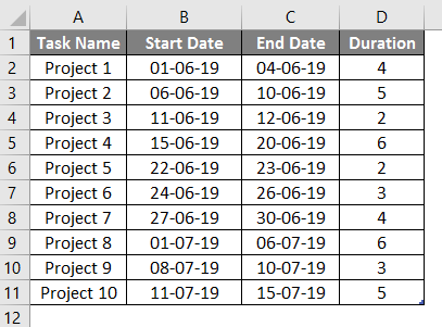 project timeline in excel 1