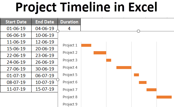 project timeline in excel