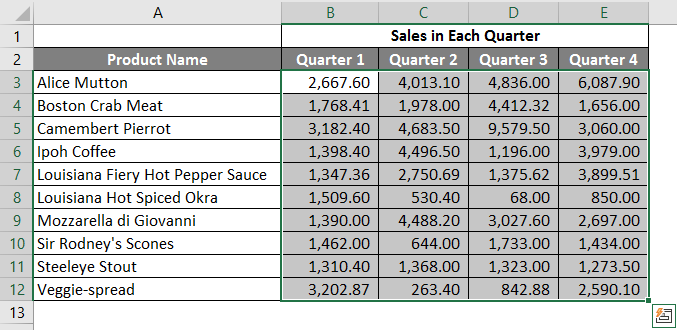 spreadsheet in excel example 2.5