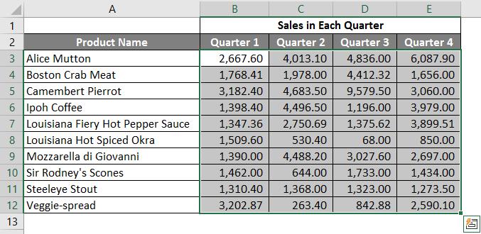 spreadsheet in excel example 2.5