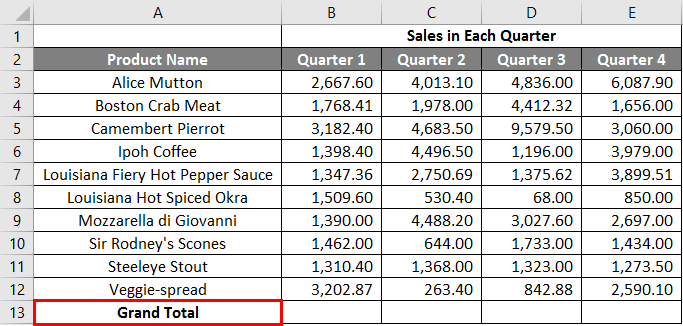 spreadsheet in excel example 2.6