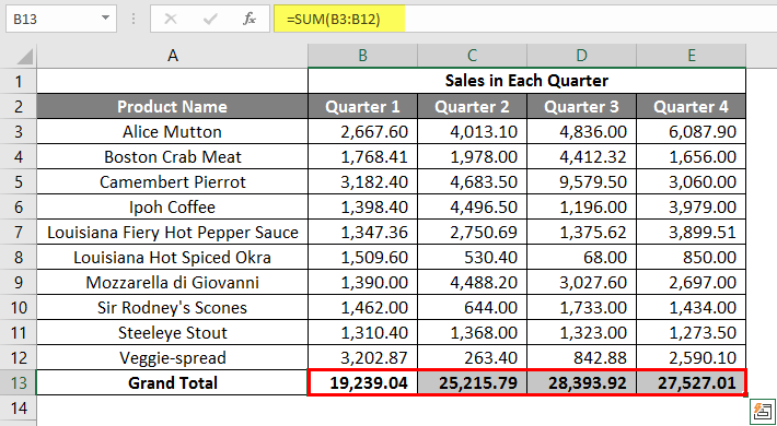 spreadsheet in excel example 2.7
