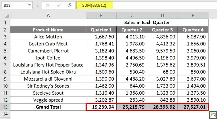 spreadsheet in excel example 2.7
