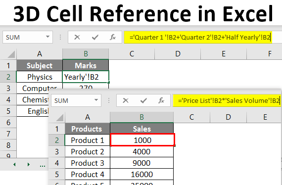 3D Cell Reference in Excel
