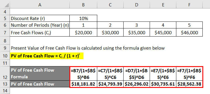 Absolute Value Formula-1.2