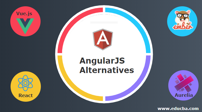 AngularJS Alternatives