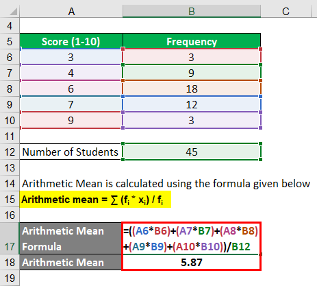Arithmetic Mean Formula Example 2-2