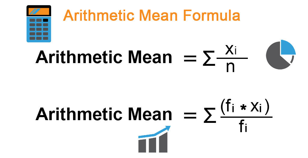 Arithmetic Mean Formula