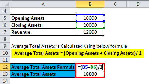 Calculation of Average Total Assets