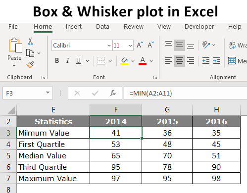 B&WP in Excel