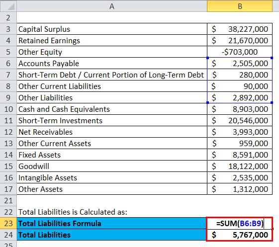 Balance Sheet Example 3-3