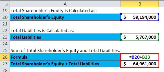 Balance Sheet Example 3-4