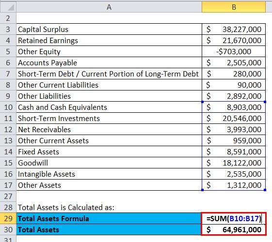 Balance Sheet Example 3-5