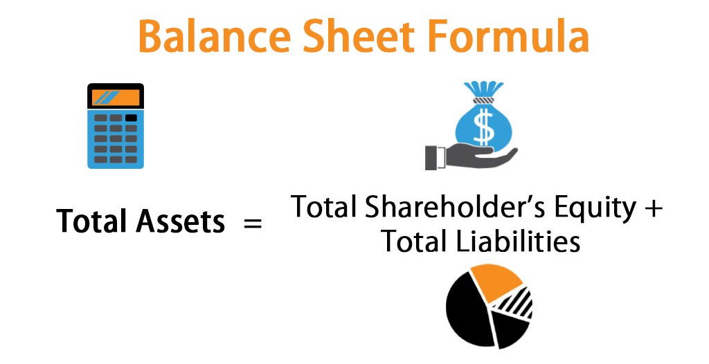 Balance Sheet Formula | Calculator (Excel template)