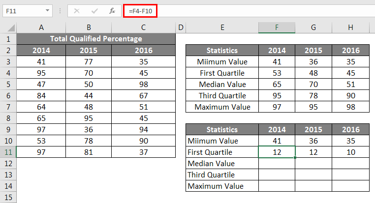 Box and Whisker Plot in Excel 1.10