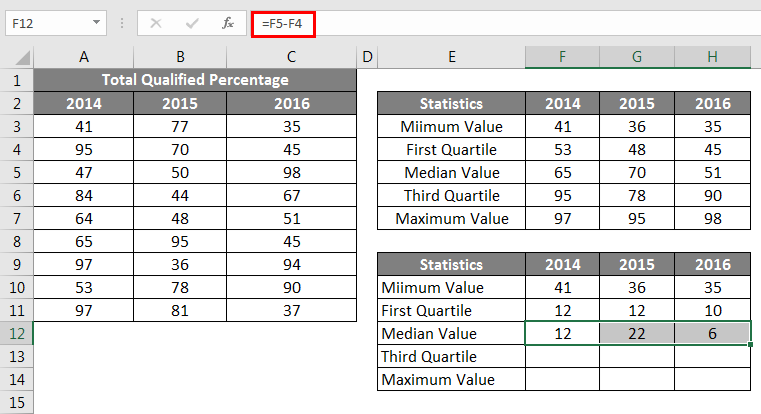 Box and Whisker Plot in Excel 1.11