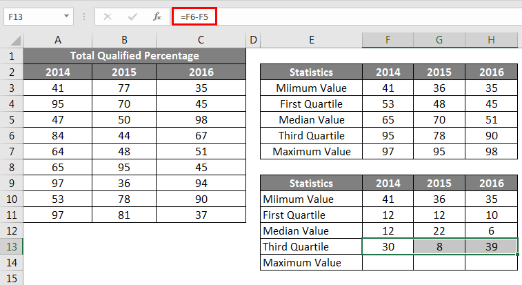 Box and Whisker Plot in Excel 1.12