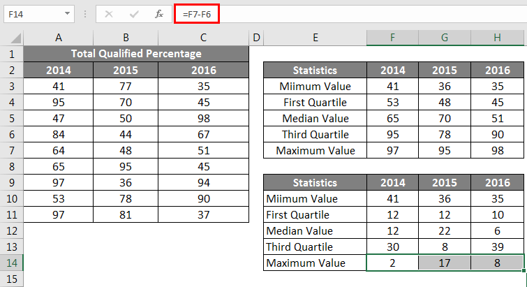 Box and Whisker Plot in Excel 1.13