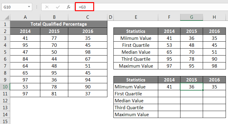 Box and Whisker Plot in Excel 1.9