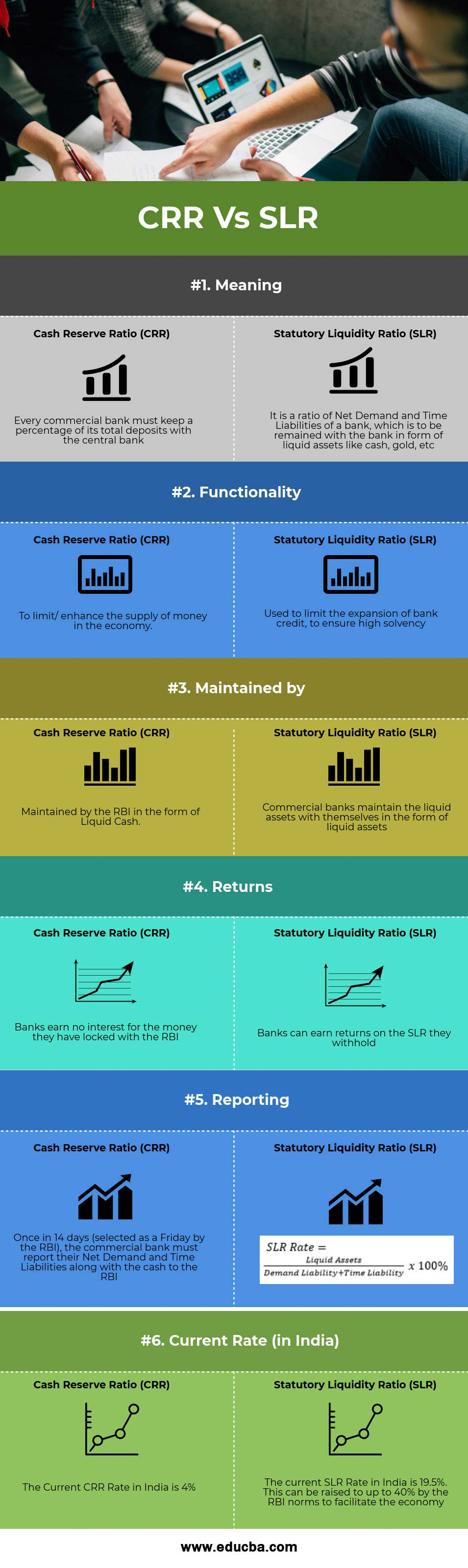 CRR vs SLR Infographics