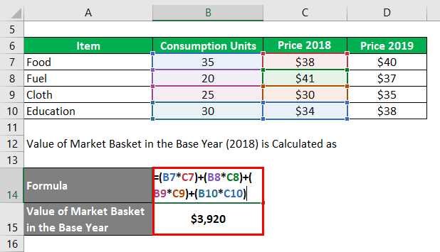 Calculation of Value of Market Basket in the Base Year