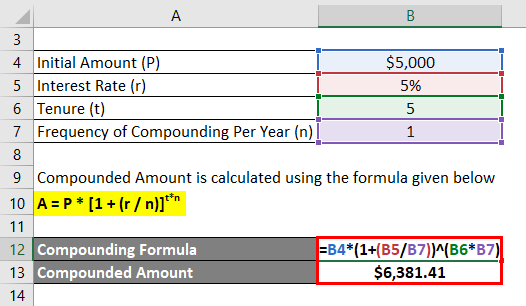 Compounding Formula Example 1-2