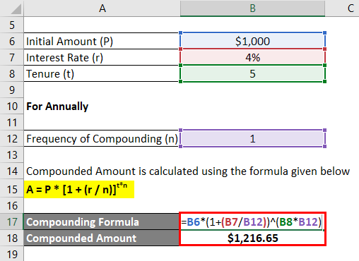 Compounding Formula Example 2-2