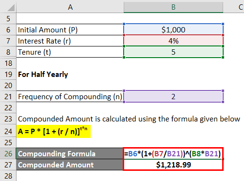 Compounding Formula Example 2-3