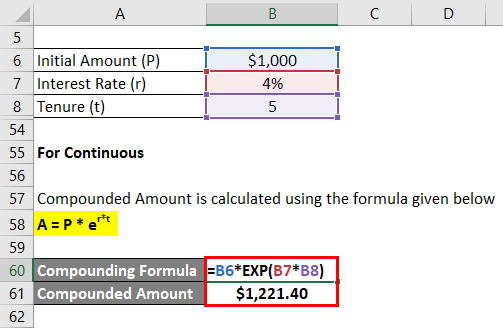 Continuous Compounding Example 2-7